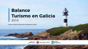Galicia afronta el Xacobeo 2021 con los mejores datos turísticos de su historia