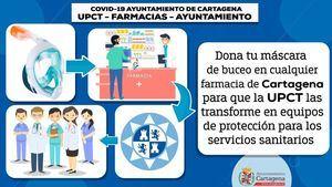 Cartagena une a la UPCT y farmacias para convertir máscaras de buceo en protecciones para sanitarios