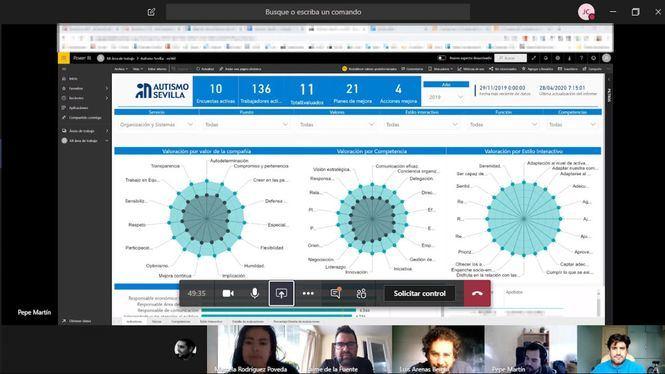 Microsoft ayuda a la Asociación Autismo Sevilla a mejorar su gestión
