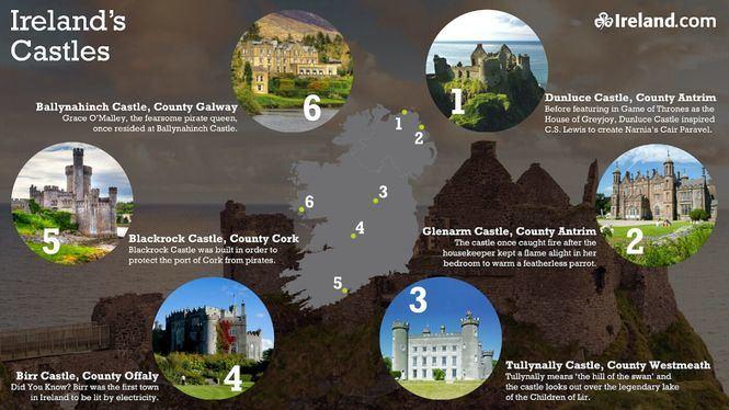 Los castillos que deben visitarse en el próximo viaje a Irlanda