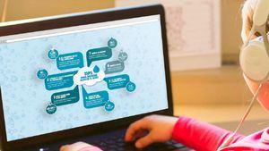Más de 750 aulas participan en el programa de uso sostenible del agua de la Fundación Canal