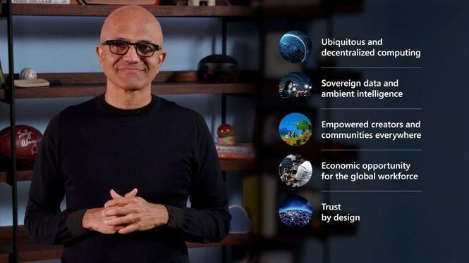En Microsoft Ignite 2021 se anuncian nuevas herramientas, iniciativas y servicios