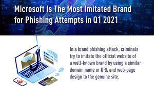 Microsoft la marca preferida de los ciberdelincuentes para suplantar identidad