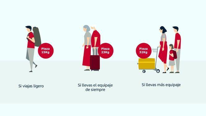 Iberia lanza nuevas opciones de equipaje facturado en vuelos a Europa