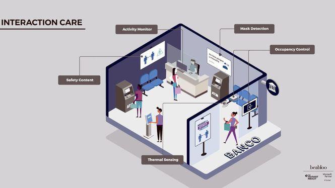 La tecnología en la prevención de contagios en los espacios públicos
