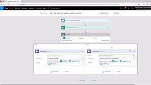 Microsoft Teams automatiza la escucha social gracias a la Inteligencia Artificial