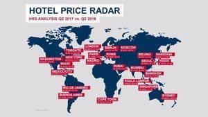 Quarterly Hotel Price Radar World