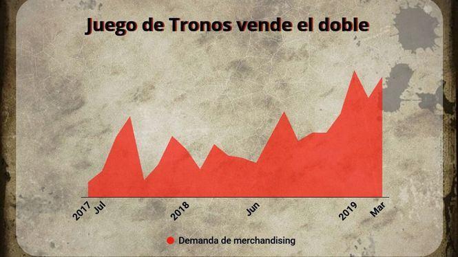 Los españoles, los segundos europeos más frikis de Juego de Tronos