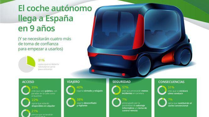 Los españoles opinan que los vehículos sin conductor llegarán a las calles en 9 años